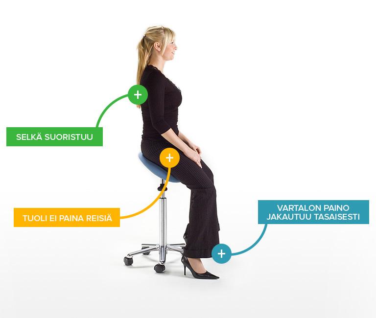Hoitotyön kuormittavuutta voidaan vähentää ergonomialla ja yhdessä kehittämällä